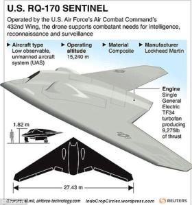 Drone RQ-170 Sentinel US-downed captured in Iran