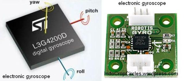 electronic digital gyro gyroscope