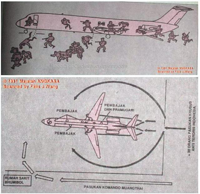 Strategi dan taktik penyerbuan ke pesawat Garuda Indonesia Airways (GA) Woyla bernomer registrasi PK-GNJ dan bernomer penerbangan 206 oleh pasukan Kopassandha.
