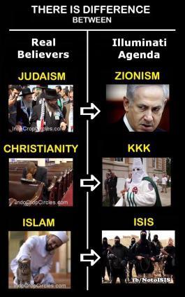illuminati agenda and plot