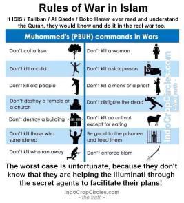 War Rules in Islam