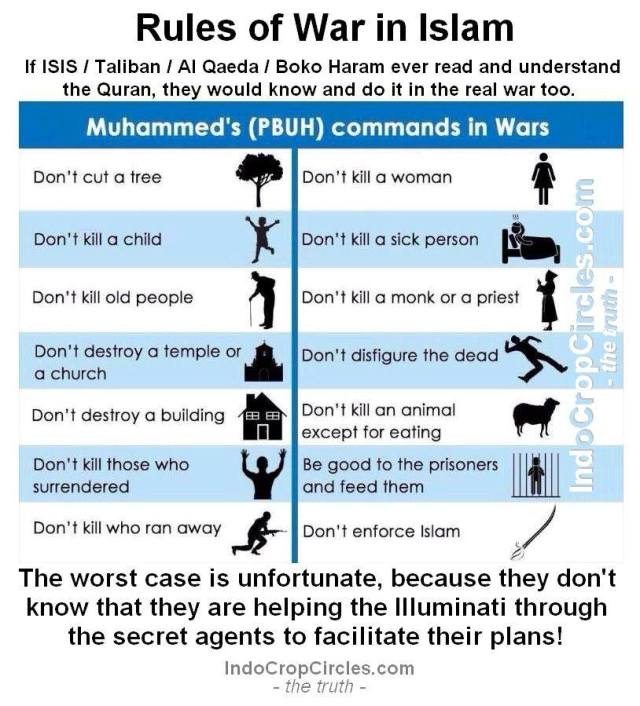 War Rules in Islam