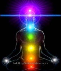 chakra aura