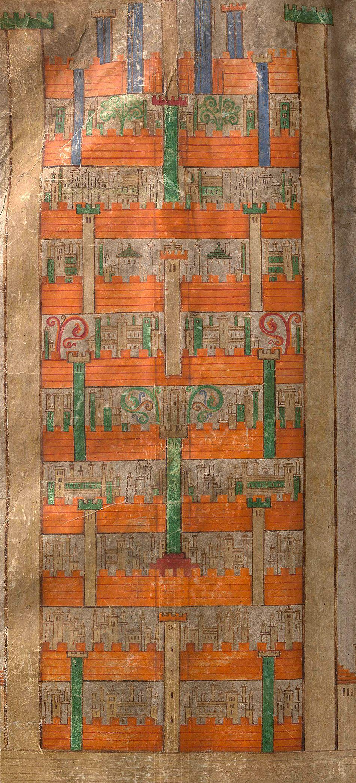"""GIGNIMAZ: Codex Gigas, """"Kitab Iblis"""" yang Pernah Ditemukan ..."""