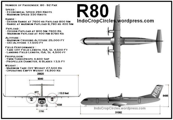 R80 Three_View_Drawing