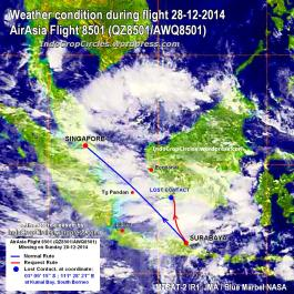 AirAsia QZ 8501 PK-AXC missing rute