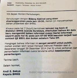 surat BMKG kepada menteri perhubungan AirAsia QZ8501