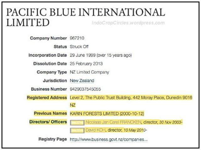 Budi Gunawan pacific blue intl ltd