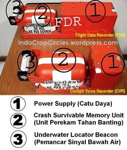 perbedaan black box kotak hitam CVR dan FDR