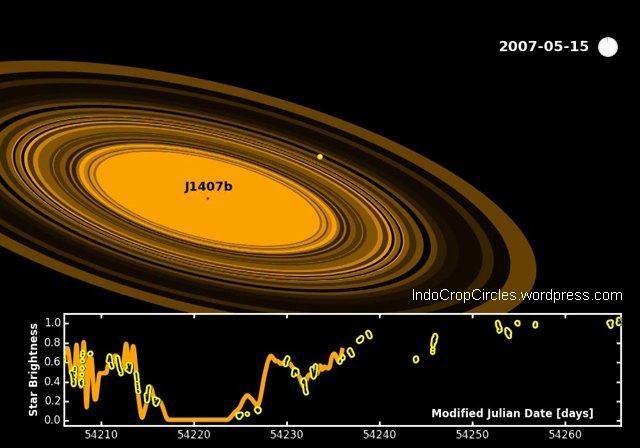 far exo-planet J1407b