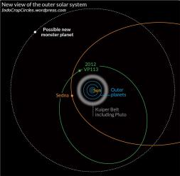 new solar system outer planet-X