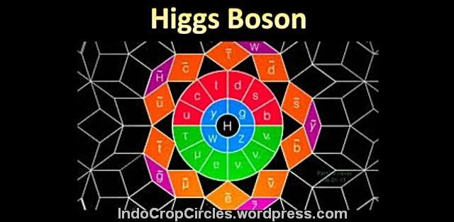 HIGGS BOSSON partikel tuhan header