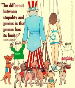 Arab USA Israel