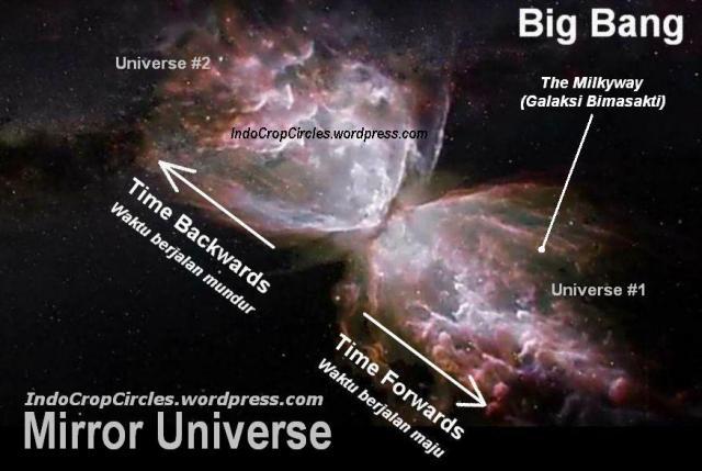 big bang two universe backwards and forwards 4