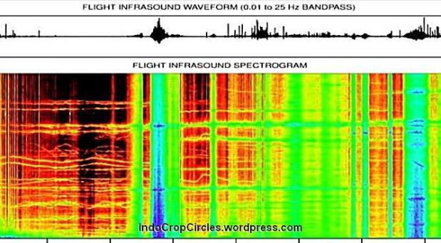nasa-tangkap-suara-misterius-yang-berasal-dari-luar-angkasa 2
