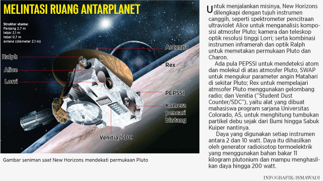 Pluto New Horizon 01