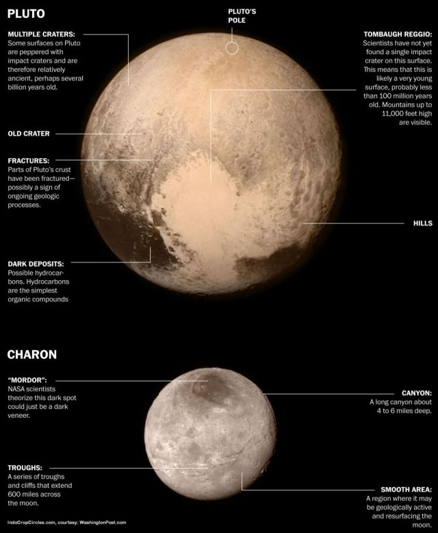 Pluto New Horizon 03