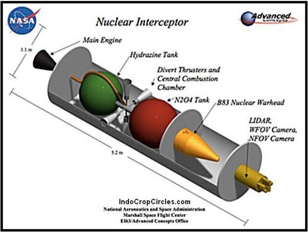 Nuclear%20Nuke%20Nuklir%20Asteroid%2002