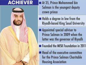 Pangeran Muhammad Arab Saudi