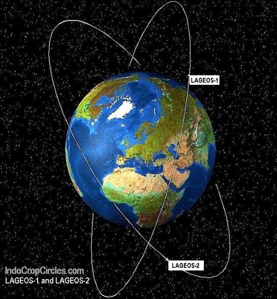 Satelit LAGEOS