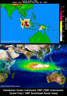 kebakaran_hutan di indonesia 1997