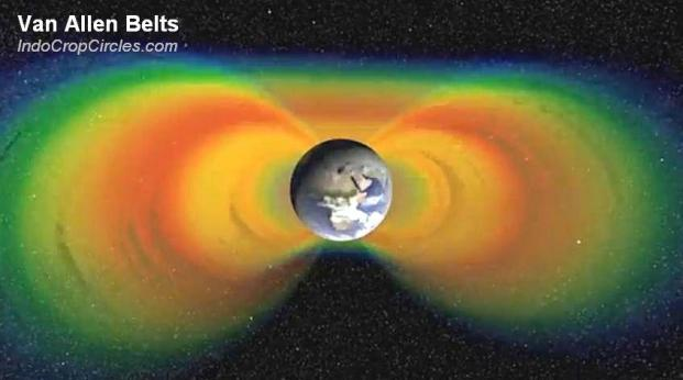 Sabuk Van Allen (Van Allen Belts) melingkari Bumi bagian luar atmosfir.