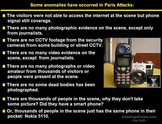 Paris Attacks anomalies