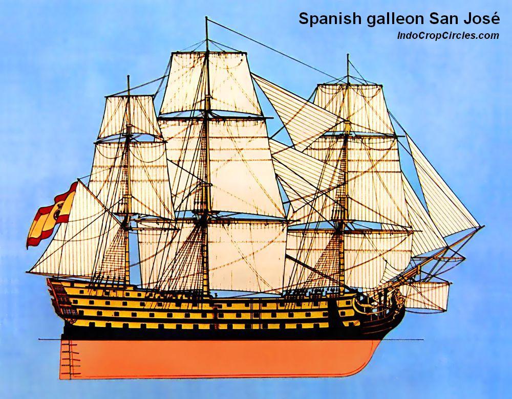 5 Negara Berebut Kapal San Jose Bernilai Rp 239 Triliun Yang