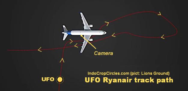 ufo ryanair track path