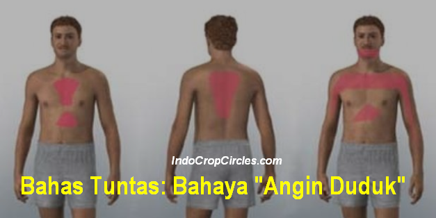 angin duduk angina-pectoris-header