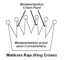 crown_mahkota