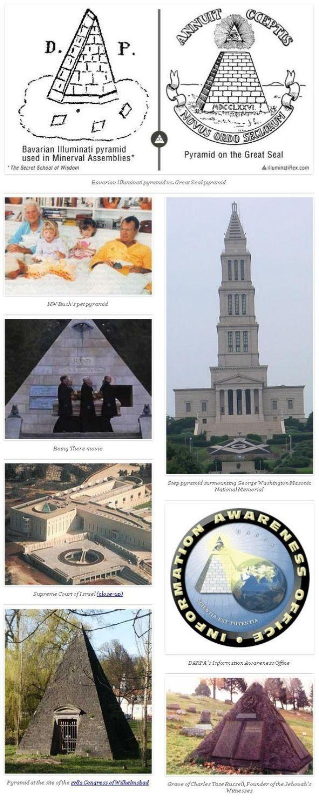 Inilah 15 Simbol Iluminati Yang Harus Anda Ketahui 1 Eramuslim