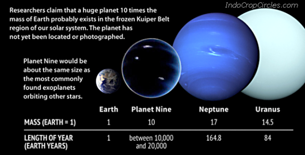 planet-nine compares perbandingan