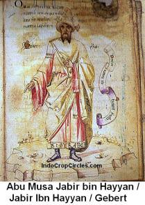 Abu Musa Jabir bin Hayyan - Gebert