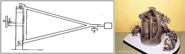 Sistim mekanik seismograph pada tahun 1897 silam (kiri) dan sistim mekanik seismograph pertama ciptaan Zhang Heng di tahun 132 masehi (kanan).
