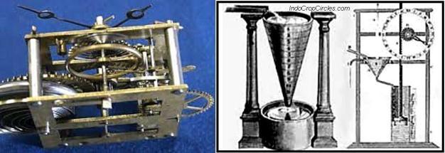 Jam mekanik dengan alarm pada masa kini (kiri) dan jam dengan alarm pada masa lalu (kanan)