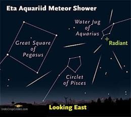 meteor shower hujan meteor eta_aquariids map