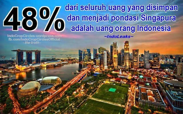 Uang Indonesia di Singapore singapura