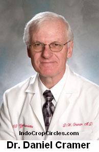 Dr. Daniel Cramer