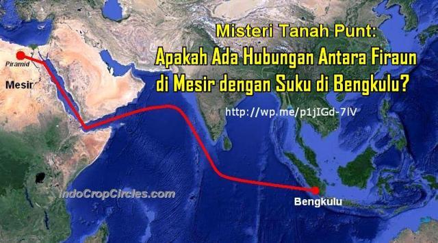 Hubungan Firaun dengan Suku di Bengkulu-indonesia banner