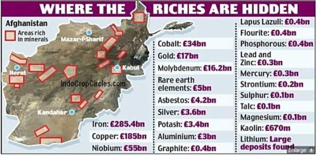 Peta tambang-tambang mineral berharga di Afghanistan