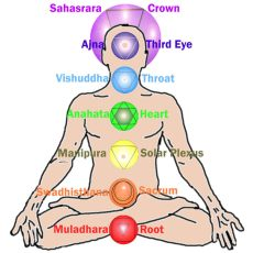 Open-Third-Eye-Chakra-Technique