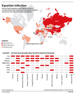 The Equation Group victims map