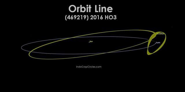 asteroid-2016ho3-bumi-bulan-kedua