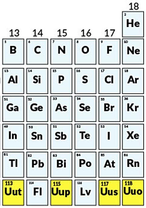 Ditemukan element 115 radioaktif tenaga ufo yang ajaib empat unsur yang baru saja ditambahkan di tabel periodik ini akhirnya melengkapi baris ke 7 untuk buku ilmiah di seluruh dunia urtaz Image collections