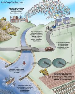 Peneliti Peringatkan: Serat Plastik Ada Di Air Ledeng Seluruh Dunia!